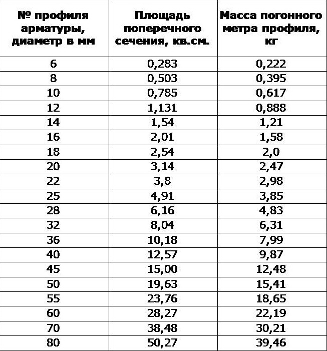 СБЦ  Справочник базовых цен на проектные работы для